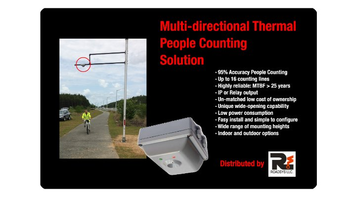 Multi-directional People Counter